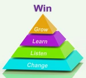 WIN Pyramid